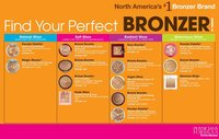 Physicians Formula is nummer n in Bronzers